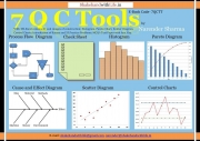 Seven QC Tools Training (Revised) (eBook)