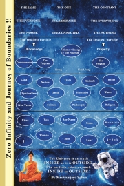 Zero Infinity and Journey of Boundaries