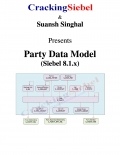 Siebel 8.1.x - Party Data Model