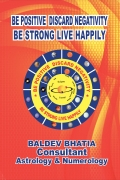 Be Positive Discard Negativity Be Strong Live Happily
