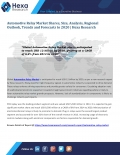 Global Automotive Relay Market Size, Share, Growth aand Competitive Analysis, 2012 to 2020 (eBook)